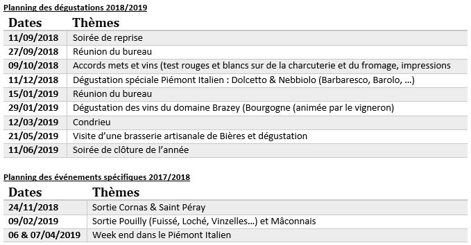 programme 2018_2019